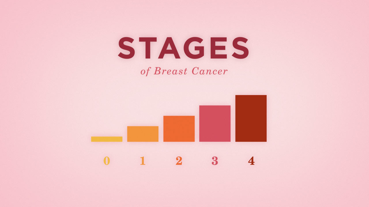 Hope, chinese drywall inflammatory breast cancer